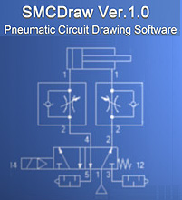 SMC draw